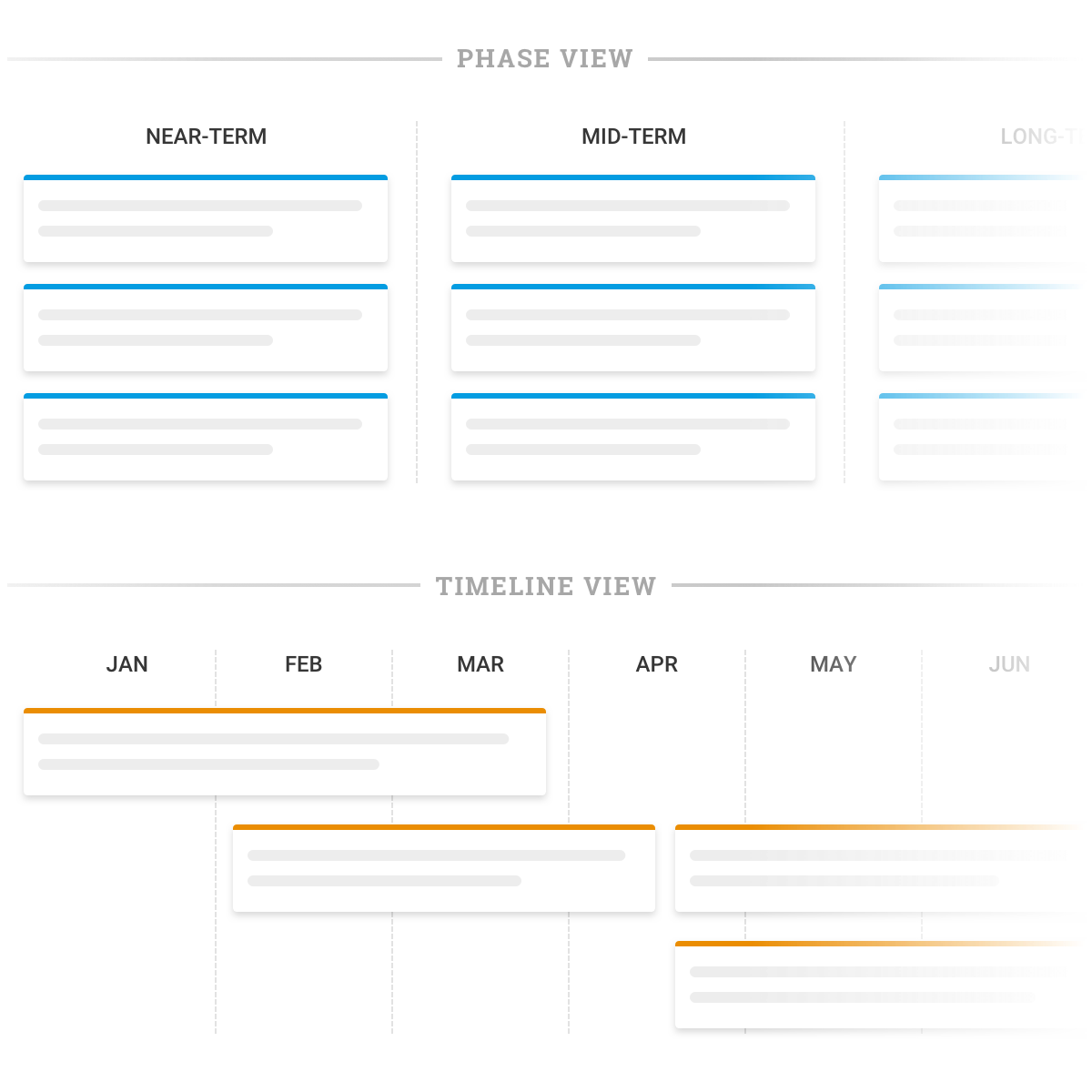product management sotware - outcome-based-roadmaps